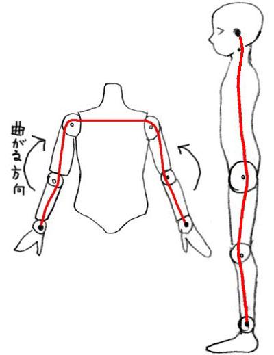 Как сделать подвижную куклу