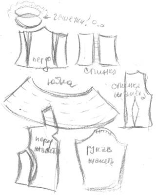 Как сделать юбку с подъюбником выкройки
